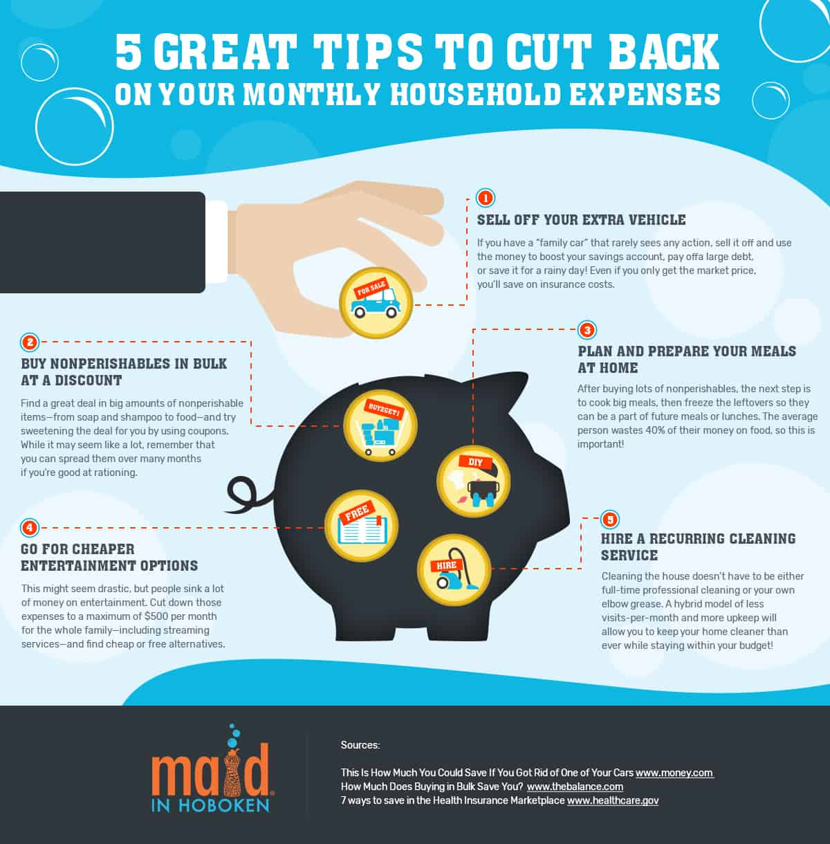 5 Great Tips to Cut Back on Your Monthly Household Expenses