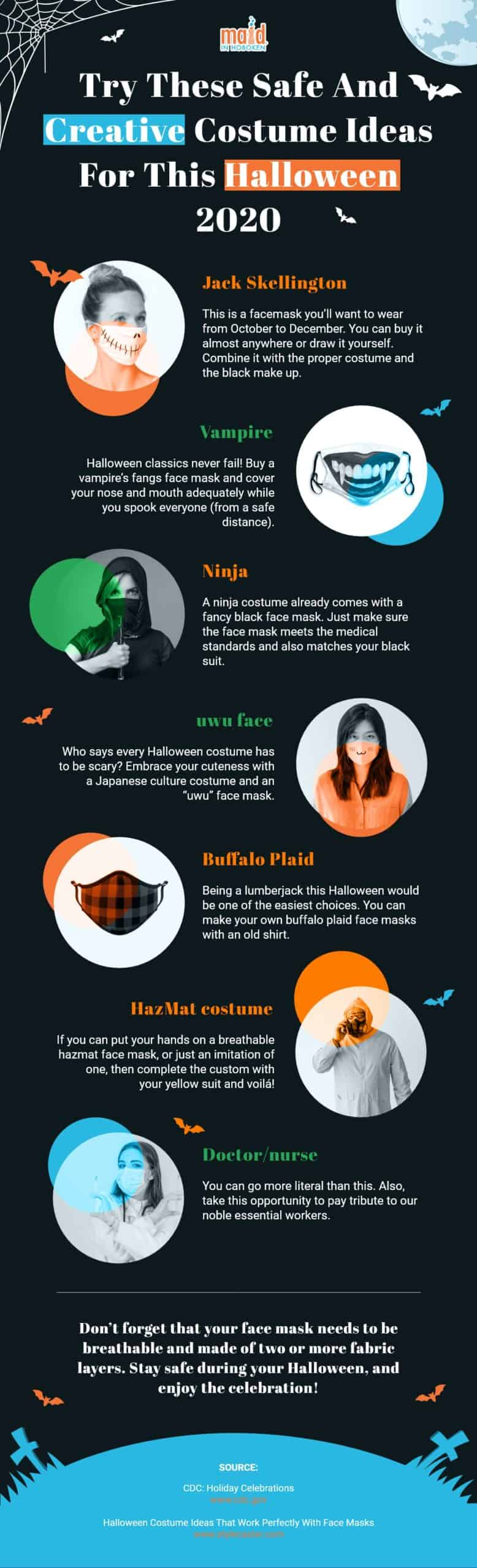 Try These Safe And Creative Costume Ideas For This Halloween 2020