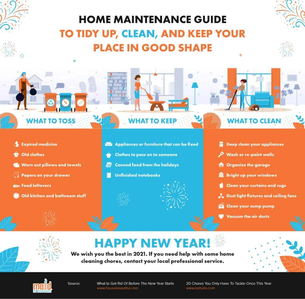 Home Maintenance Guide to tidy up, clean and keep your place in good shape